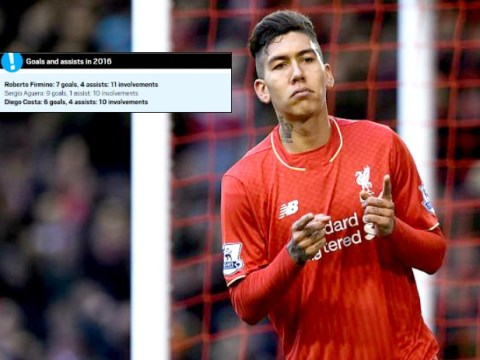 Stats show Liverpool's Roberto Firmino is the Premier League's most decisive player in 2016