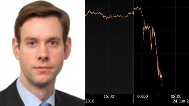 He's doing pretty well post-Brexit (Picture: Trustnet) Taken without permission from https://www.trustnet.com/managers/factsheet/james-hanbury/ima-utoeic/O/00000709RA/ - check with legal before use