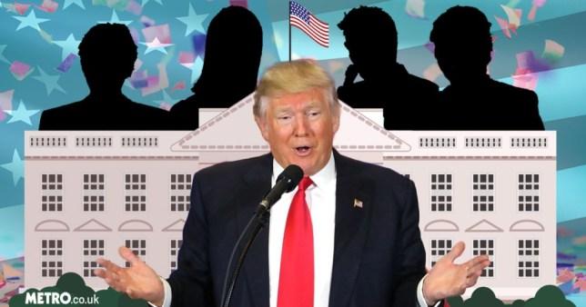 What has Trump done so far