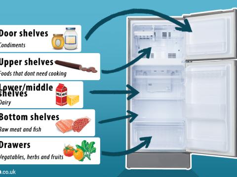 If you keep your milk in your fridge door, stop it