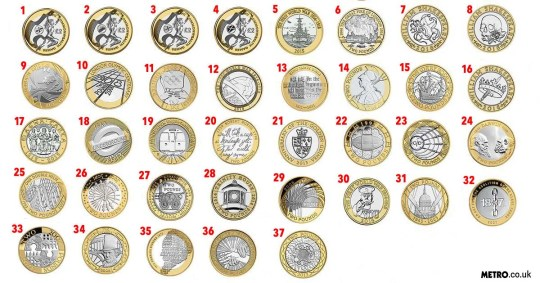 2 coins ranked from most to least valuable in circulation | Metro News