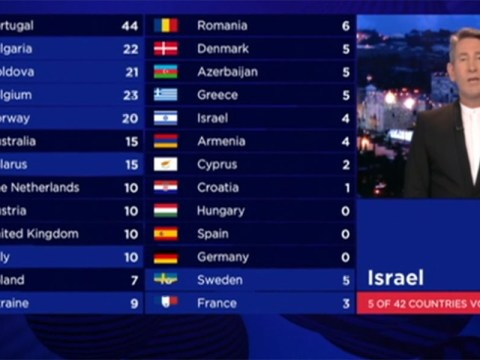 Israel may return at the 2018 Eurovision Song Contest after all