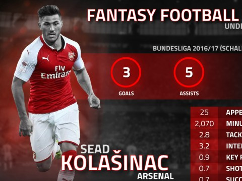 Fantasy Football tips: Why Sead Kolasinac and Marcos Alonso should be in your team