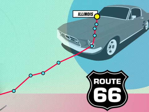 Route 66 – Illinois to Missouri: Where to eat, what to see and what to do