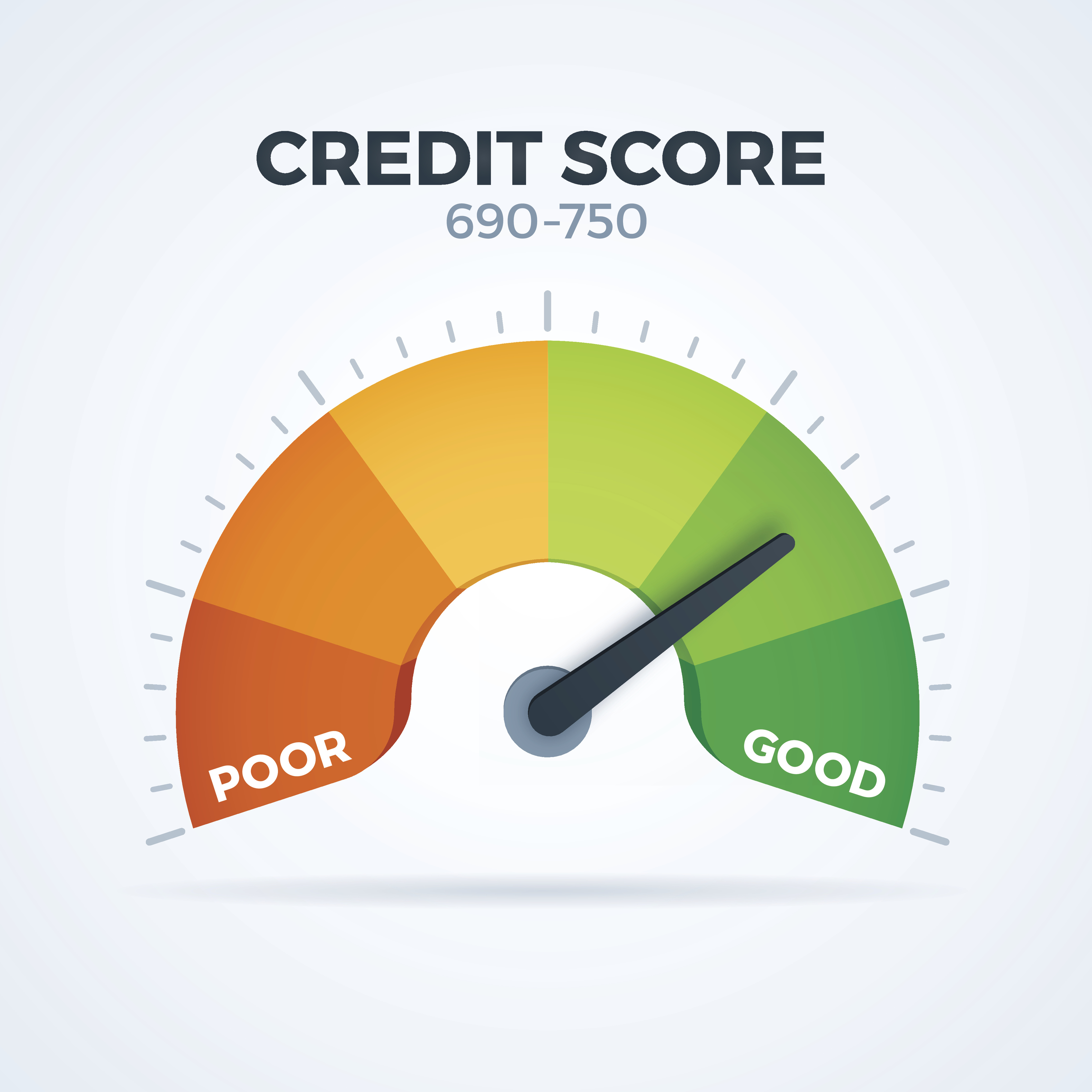 What is a credit rating and what to do if you screw it up