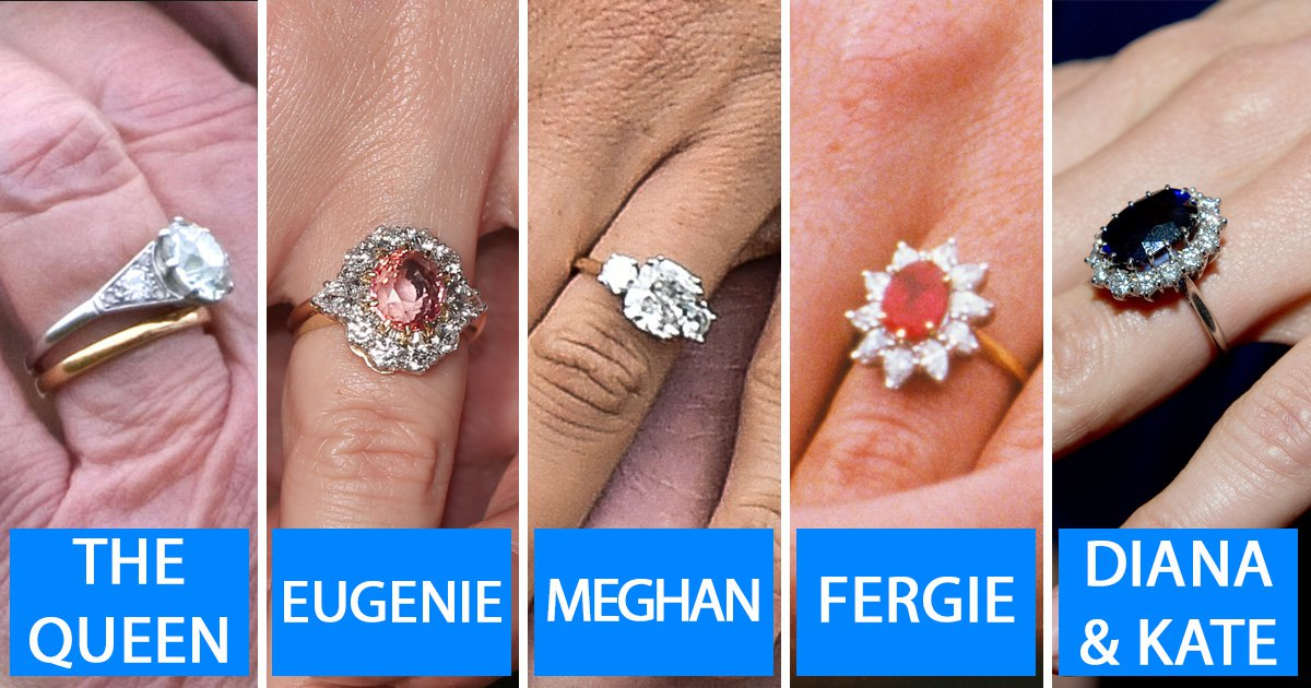 Meghan Markle, Kate Middleton and The