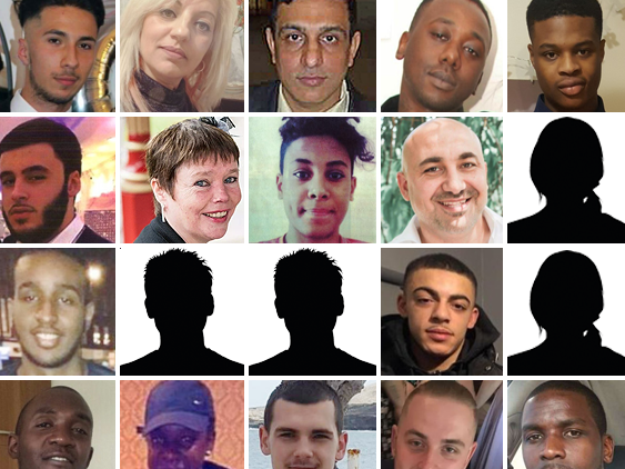 Gangs 'boasting' of shootings and stabbings online encourage others to kill