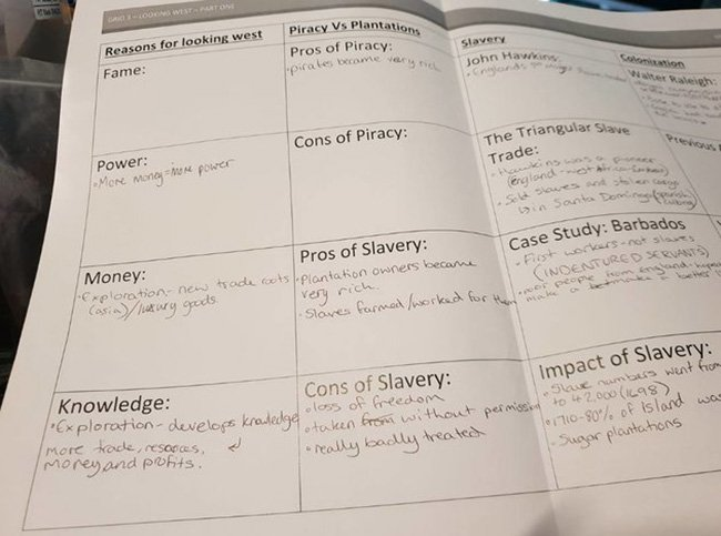 Pupils told to list the ?pros and cons? of slavery for homework Taken without permission