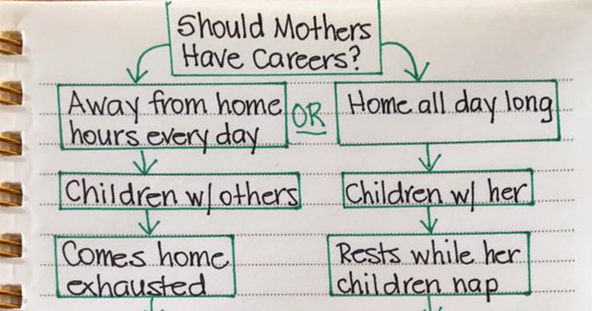 A chart comparing working mums vs stay-at-home mums has annoyed a lot of people