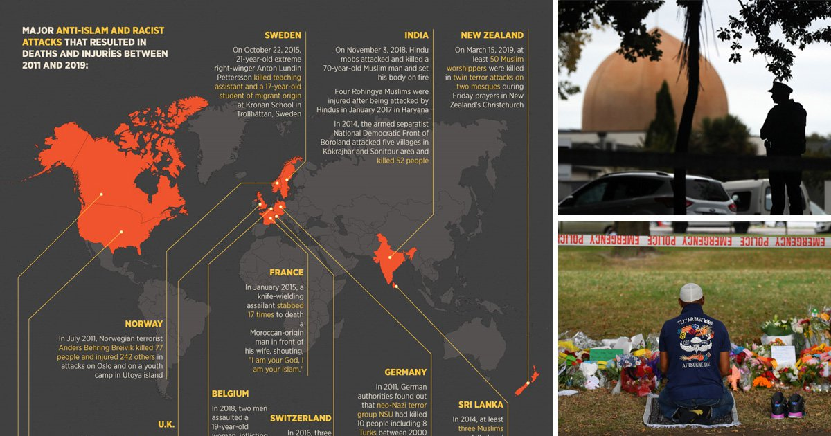 Terror map shows attacks against Muslims are rising across the world