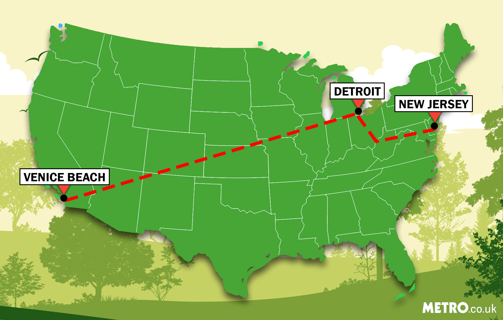 Gump with trek across entirety of America.  T