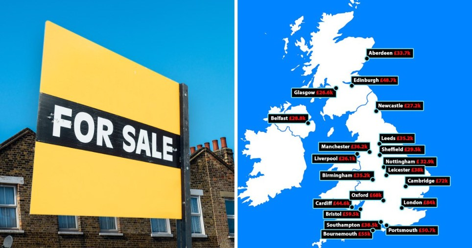 Zoopla analysed house prices in 20 of the UK's biggest cities