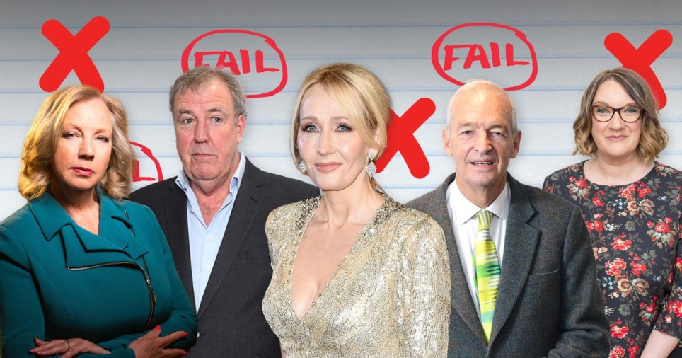 A Level Results Day Famous People Who Failed Their Exams