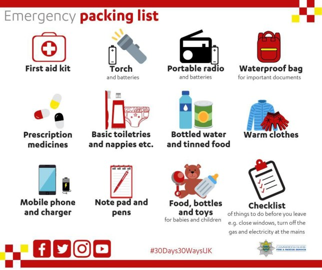 Police advise people to not leave home without 'emergency bag' - and get called 'crass' Police forces across the UK have been ridiculed and accused of scaremongering