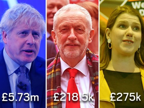 Tories received 26 times more than Labour in donations in first week of election