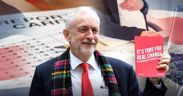 Labour's manifesto has a range of eye-catching policies