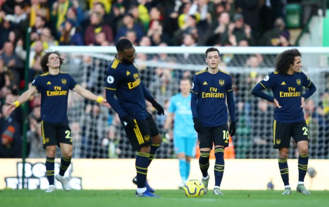 Arsenal players against Norwich