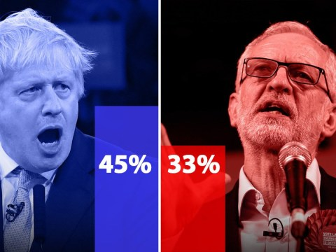 General election on a 'knife edge' as Labour make gains in polls