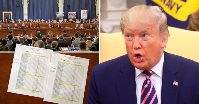 Trump, impeachment