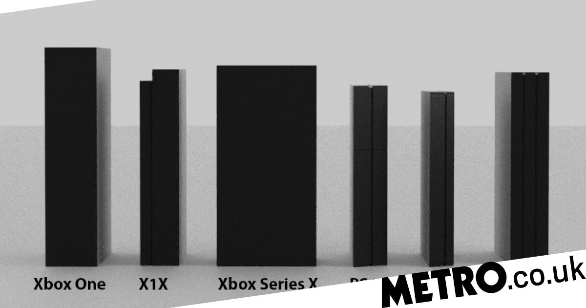Xbox Series X Is Bigger Than You Think In Size And Popularity Metro News