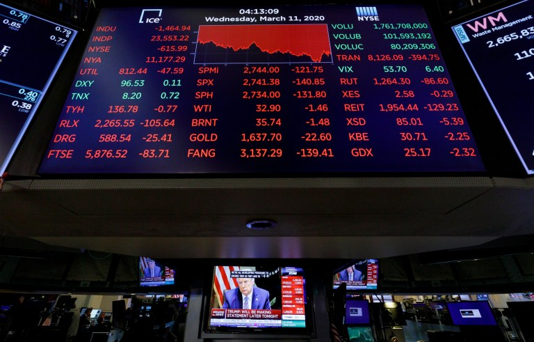 epa08287354 A screen shows the Dow Jones industrial average as a television shows US President Donald Trump during a cabinet meeting with bank executives on the floor of the New York Stock Exchange in New York, New York, USA, on 11 March 2020. Stocks around the world continued to lose value as investors react to the economic impact of the coronavirus spread; the Dow Jones industrial average lost 1,464 points today. EPA/JUSTIN LANE