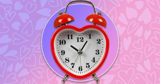dating clock