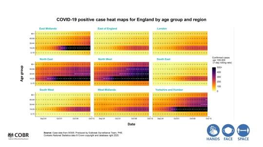 Covid-19 heat map.