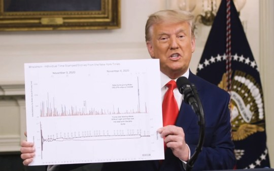 Donald Trump holding graph
