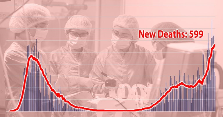 UK Coronavirus Figures DEATHS