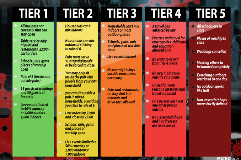 What a potential tier five could look like