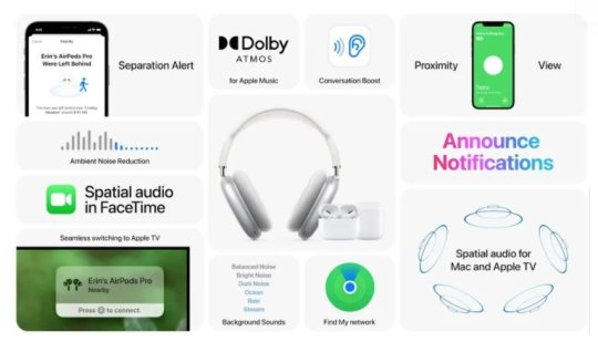 Compilation image showcasing new features of macOS