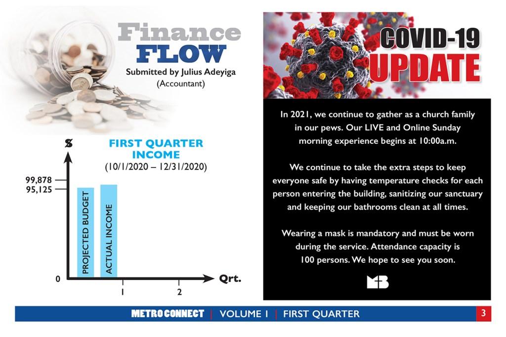 Finance Flow | COVID-19 Update
