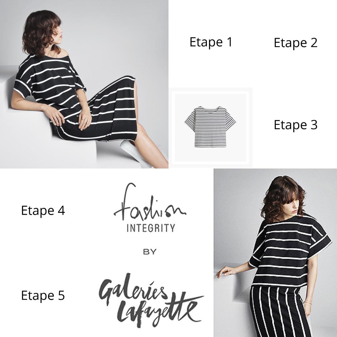 fashion-integrity