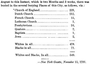 new-york-gazette-1731