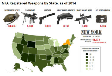 firearms map nfa registrations