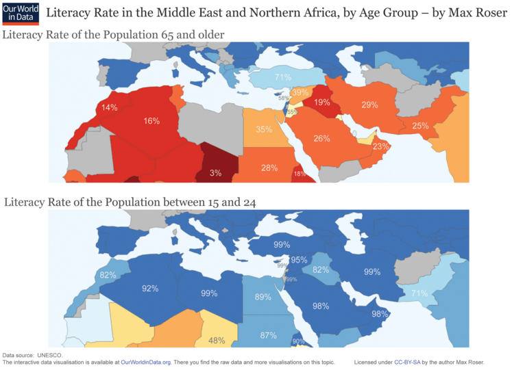 literacy map middle east