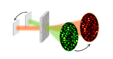 Producing Memory From Speckle Patterns