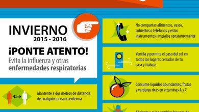 Photo of UASLP alerta sobre la influenza en San Luis Potosí