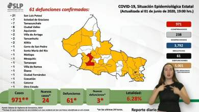 Photo of Sube a 971 personas contagiadas por COVID-19 en SLP