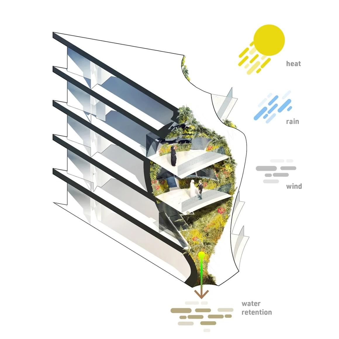 Vertical Oasis Building