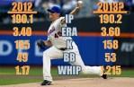 Mets360 2013 projections: Jonathon Niese