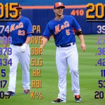 Mets360 2016 projections: David Wright