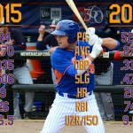 Mets360 2016 projections: Michael Conforto
