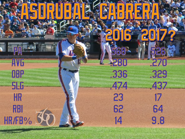 Cabrera2017