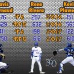Mets360 2017 projections: Travis d'Arnaud, Rene Rivera & Kevin Plawecki