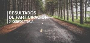 Resultados de participación programa de aceleración