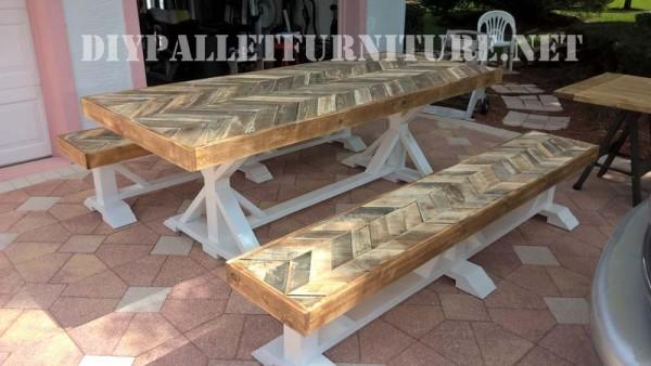 free table dextrieur et des bancs faits de palettes with meuble exterieur palette