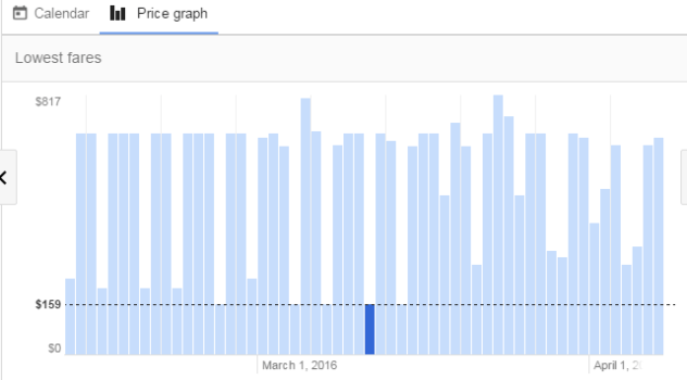 Price Graph Tool