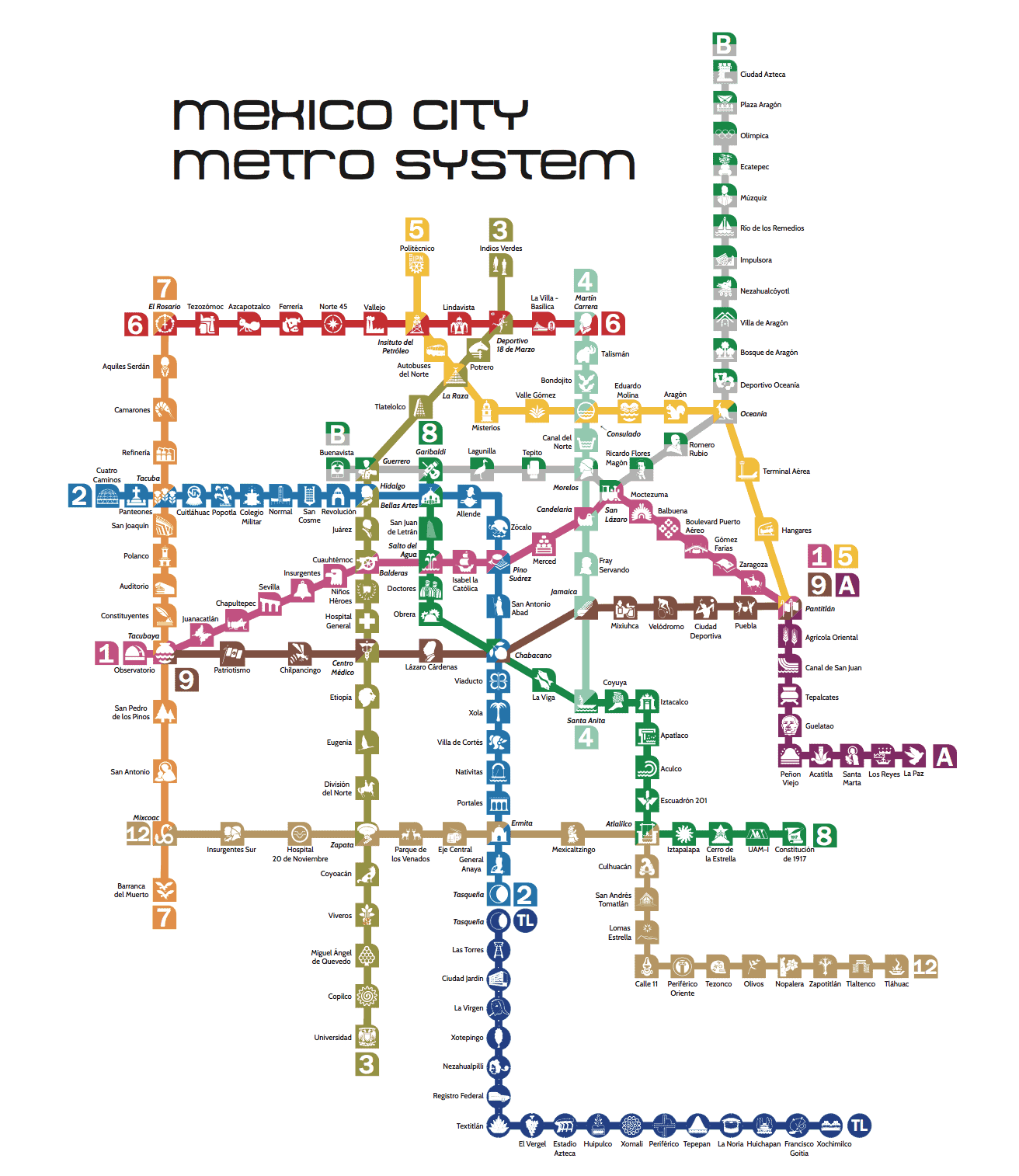 Updated Metro Map