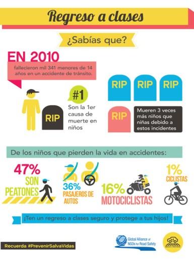 Niños y seguridad vial  × NIÑOS Y SEGURIDAD VIAL